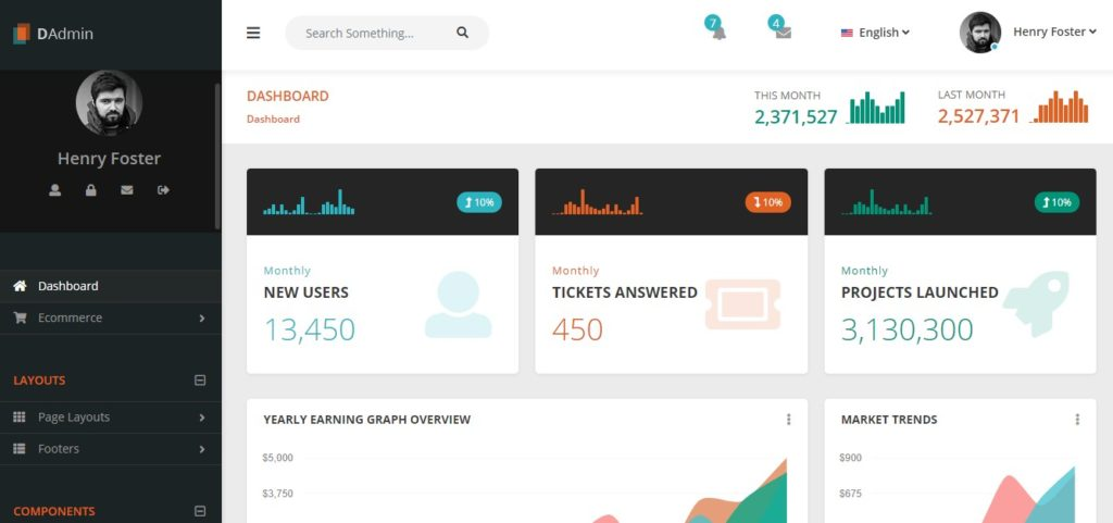 Best Bootstrap Admin and Dashboard Template 2018