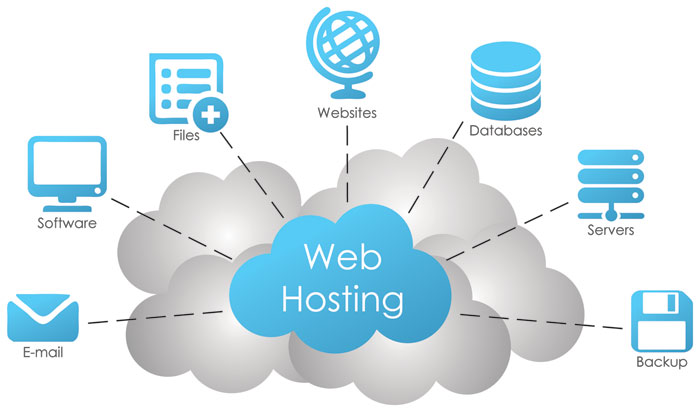 What is Web Hosting and how it Works?