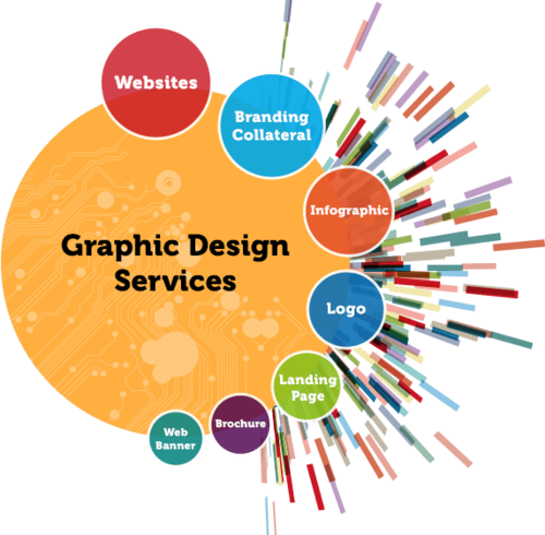 graphic design services 500x500
